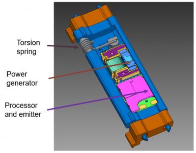 Hydro Dynamischer Verriegelungssensor
