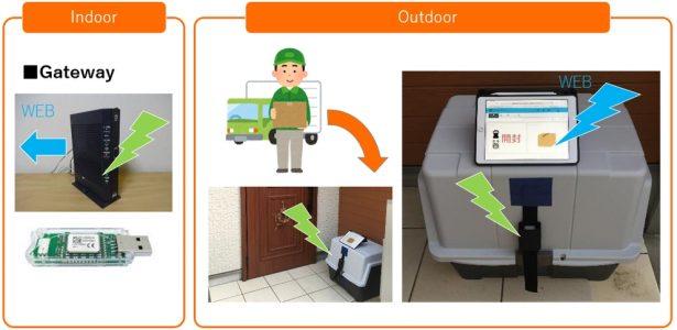 Nifco Smart Buckle – die intelligente Schnalle für die Logistikbranche
