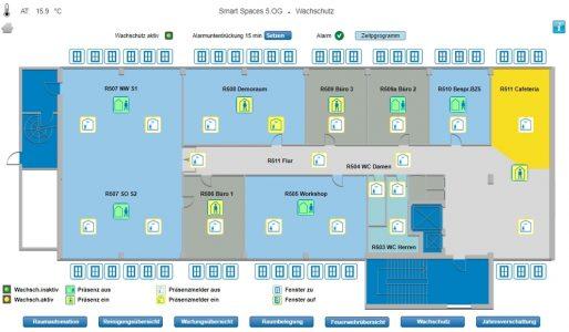 Sauter: Modular principle for digital building automation