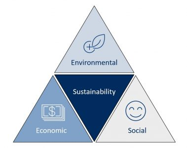 EnOcean The digital path to a sustainable future: helping buildings reduce their CO2 footprint