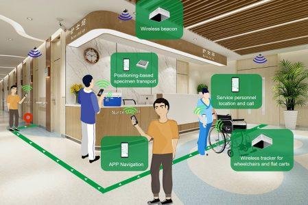 WinShine Stromsparende Funktechnologie in Krankenhäusern