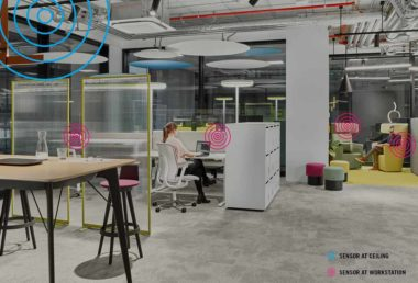The digital transformation of the office – teaching space how to think