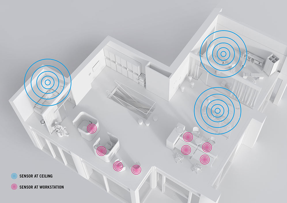 Bene - smart office equipped with sensors